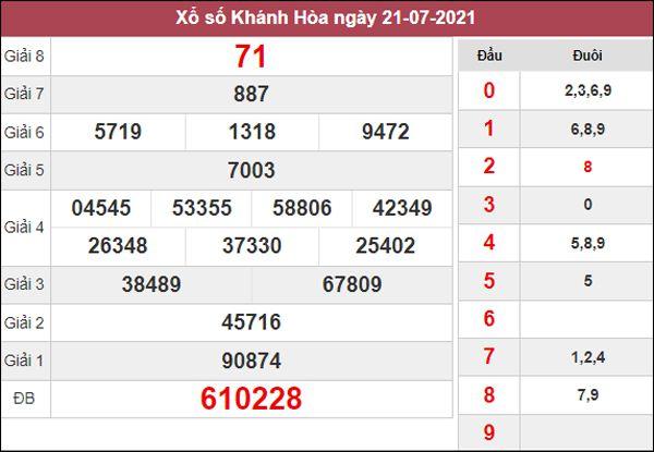 Dự đoán XSKH 25/7/2021 chủ nhật chốt KQXS Khánh Hoà