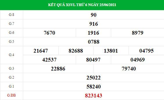 Dự đoán xổ số Vĩnh Long 2/7/2021 đầy đủ chính xác