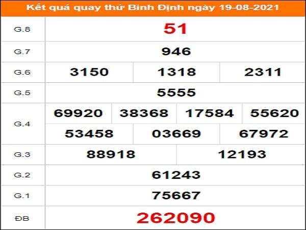 ✅ Quay thử kết quả xổ số tỉnh Bình Định ngày 19/8/2021