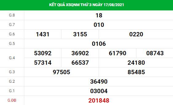 Dự đoán xổ số Quảng Nam 24/8/2021 hôm nay thứ 3