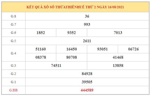 Dự đoán XSTTH ngày 23/8/2021 dựa trên kết quả kì trước