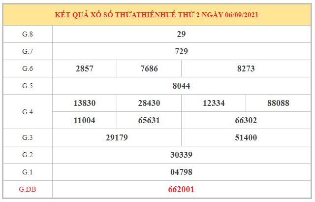 Dự đoán KQXSTTH ngày 13/9/2021 dựa trên kết quả kì trước